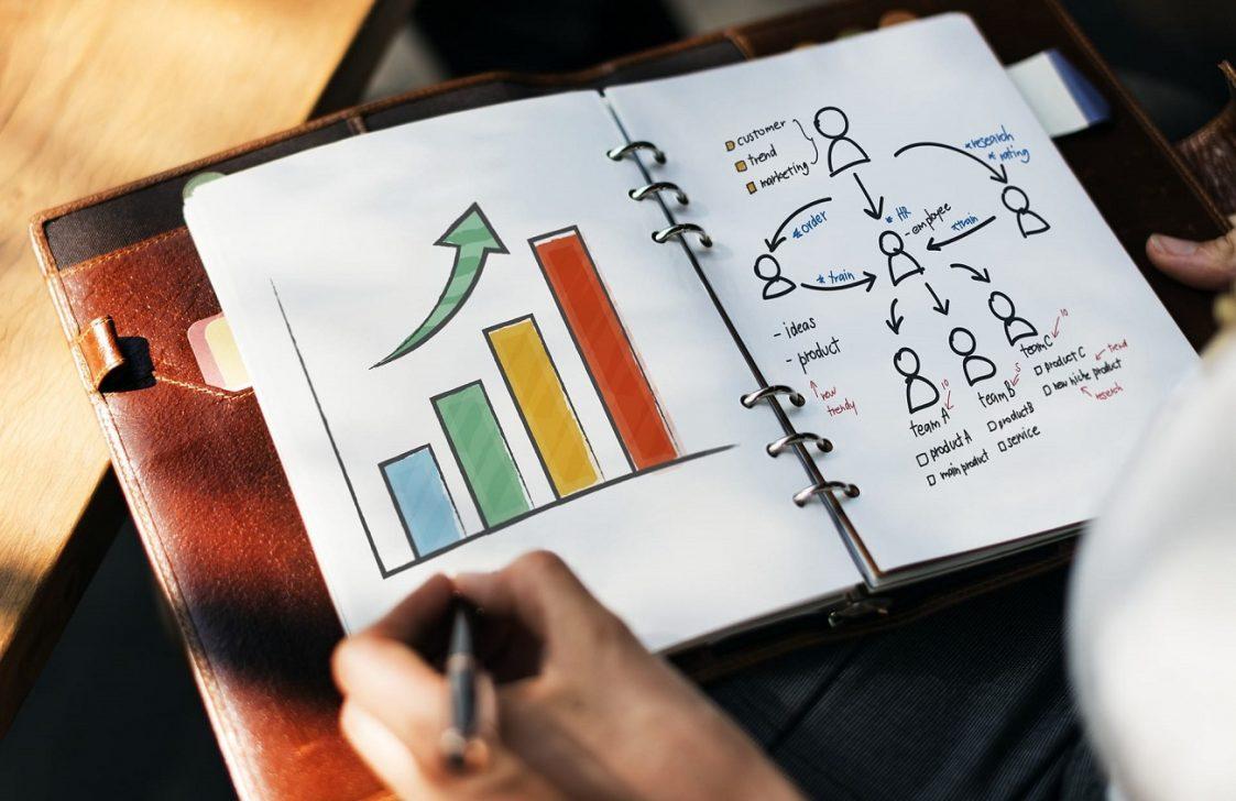 making-marketing-plan